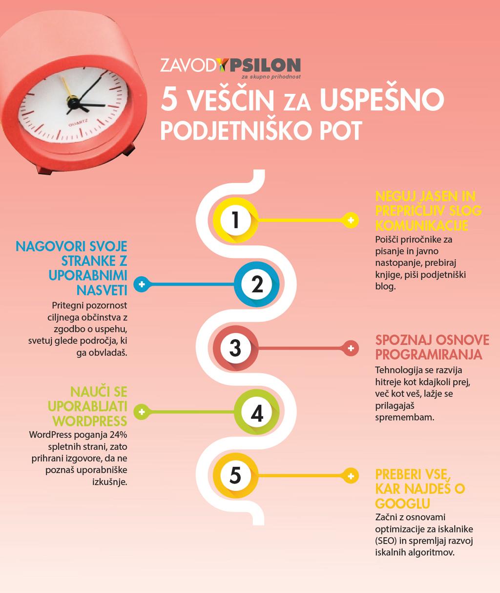 infografika 5 veščin